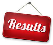 Meet Results: Garret Invitational (9/25)